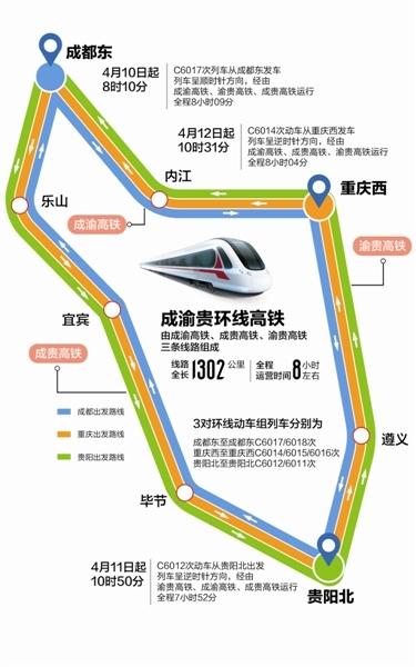 成渝贵环线高铁10日开行 打开新一轮区域经济红利期