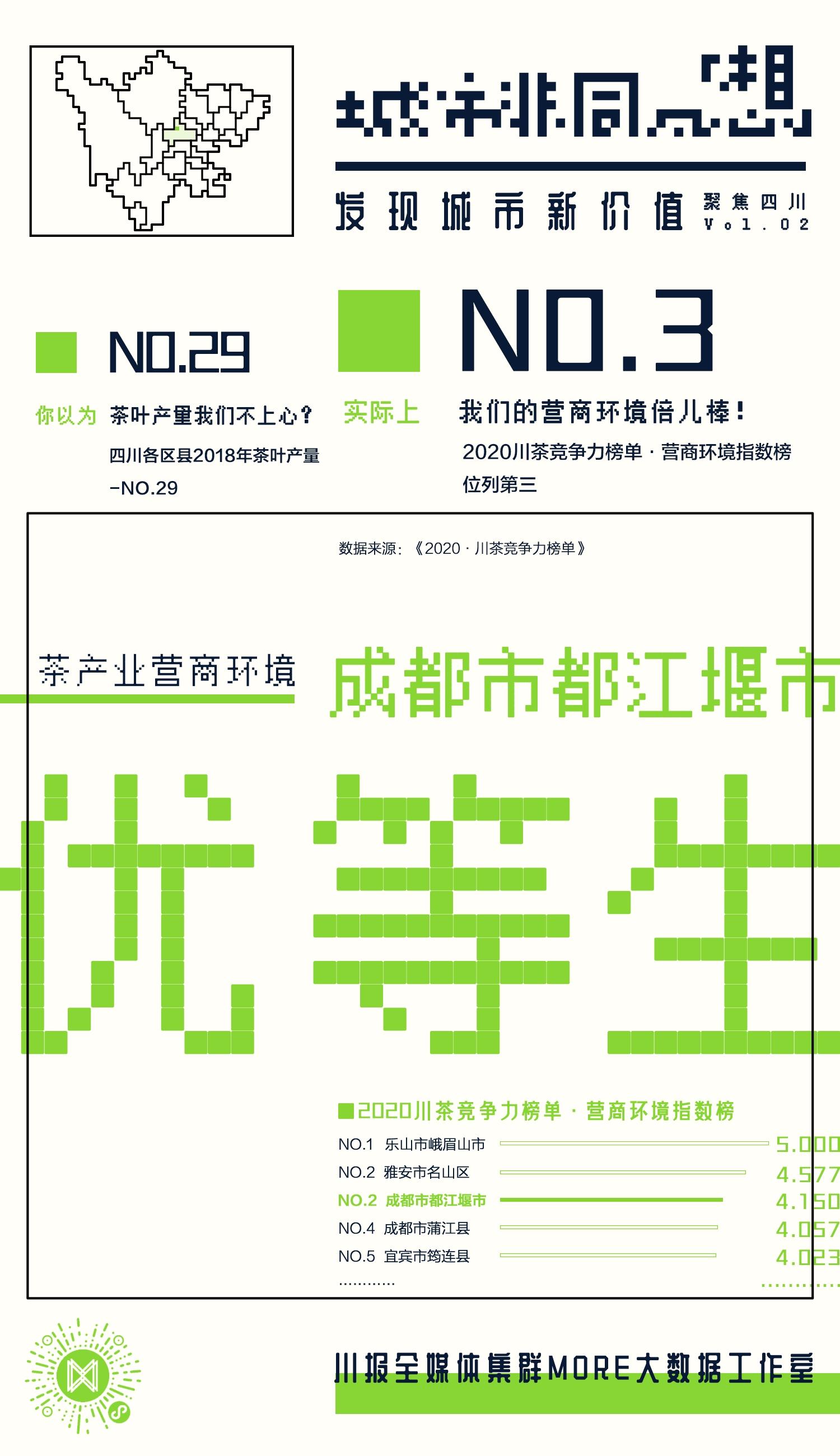 """川茶竞争力②丨川茶产业营商环境""""优等生""""——成都都江堰市"""