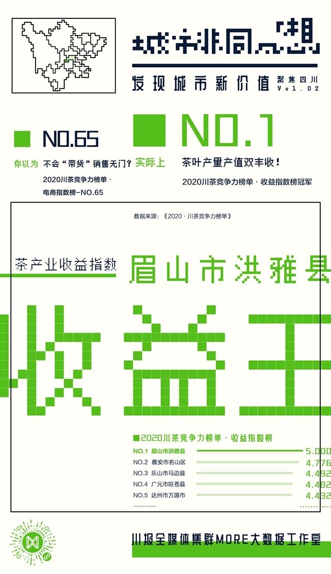 """川茶竞争力⑥ 川茶产业""""收益王""""——眉山洪雅县"""