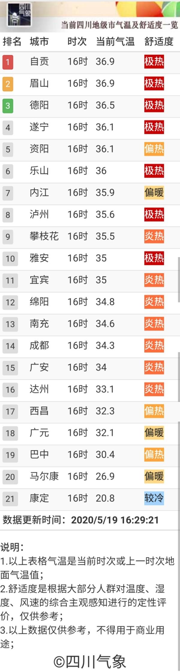 今夜,雨到四川~天公送的这份520大礼,你喜欢不?