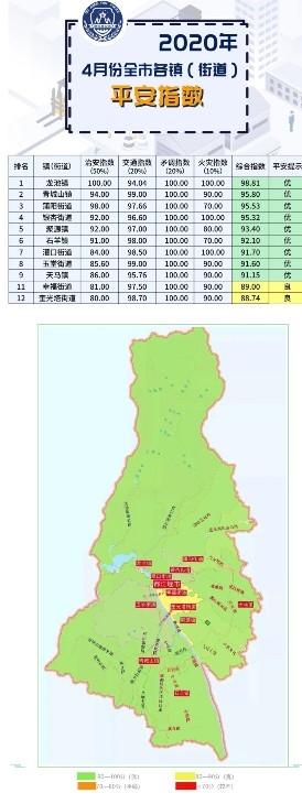 都江堰警方把发布这个数据把你家的安全程度画出来给你看_四川在线